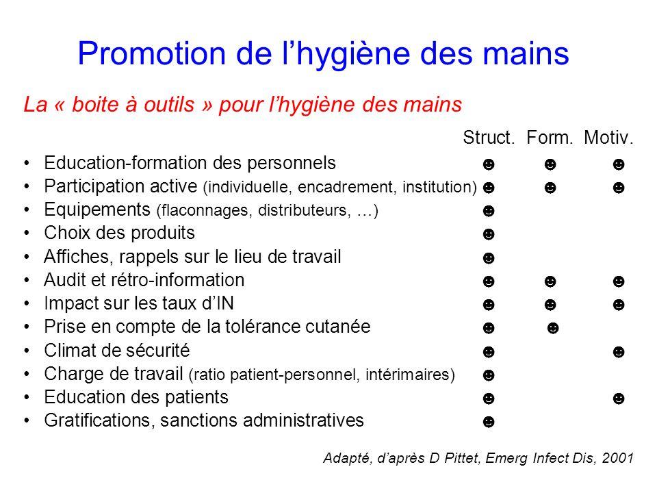 Promotion de lhygiène des mains La « boite à outils » pour lhygiène des mains Struct.Form.