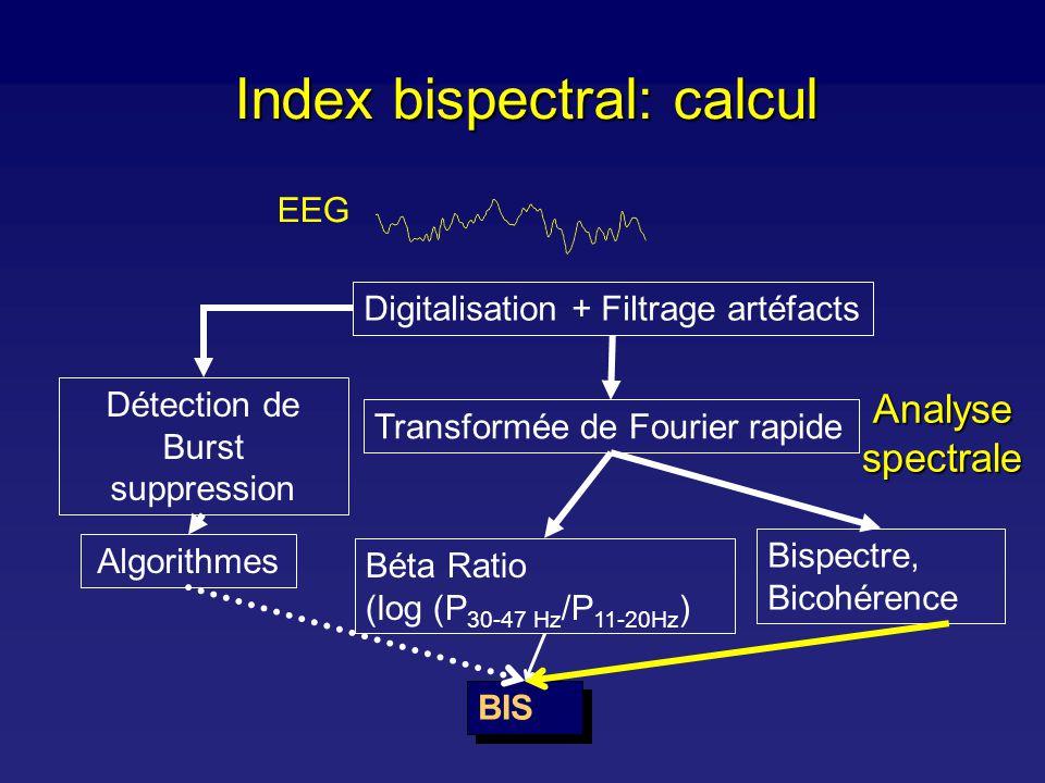 Index bispectral: développement Base de données EEG n 1500->3000 Desflurane Sévoflurane Sévoflurane IsofluranePropofolThiopentalMidazolam Association clinique et EEG et EEG Sélection de variables EEG: Spectrales et bispectrales Analyse multivariée INDEX BISPECTRAL