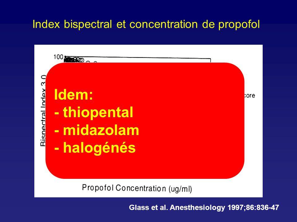Glass et al.