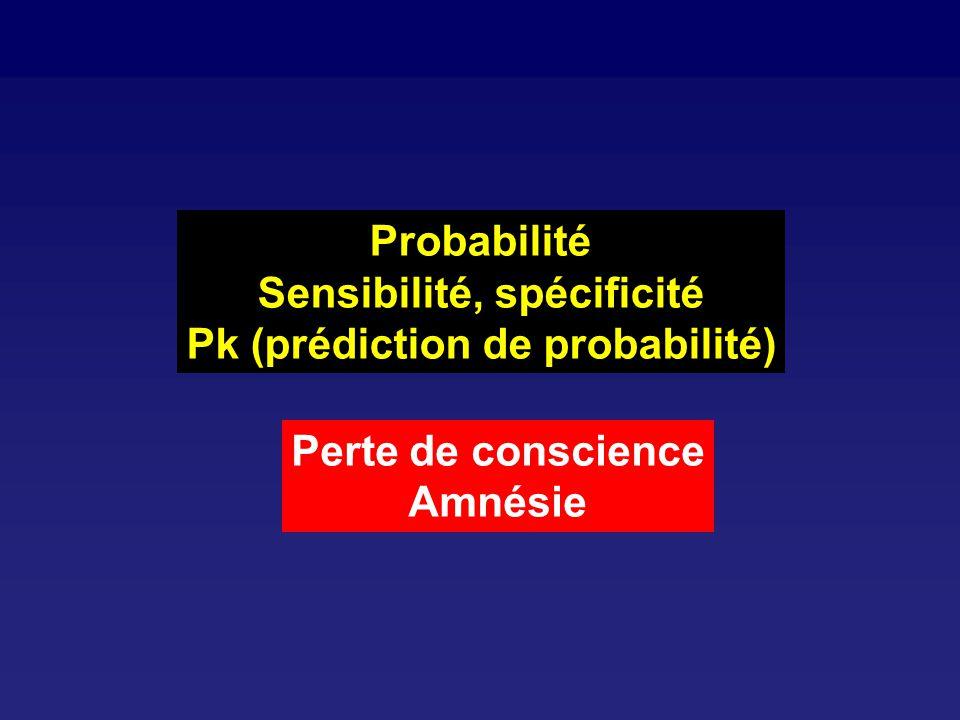 Probabilité Glass et al. Anesthesiology 1997;86:836-47 PPF Midazolam Isoflurane