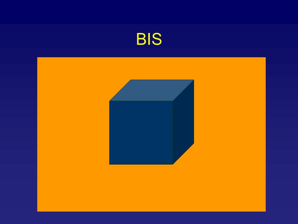 Composantes sur le BIS - Degré d hypnose - Intensité des réactions nociceptives
