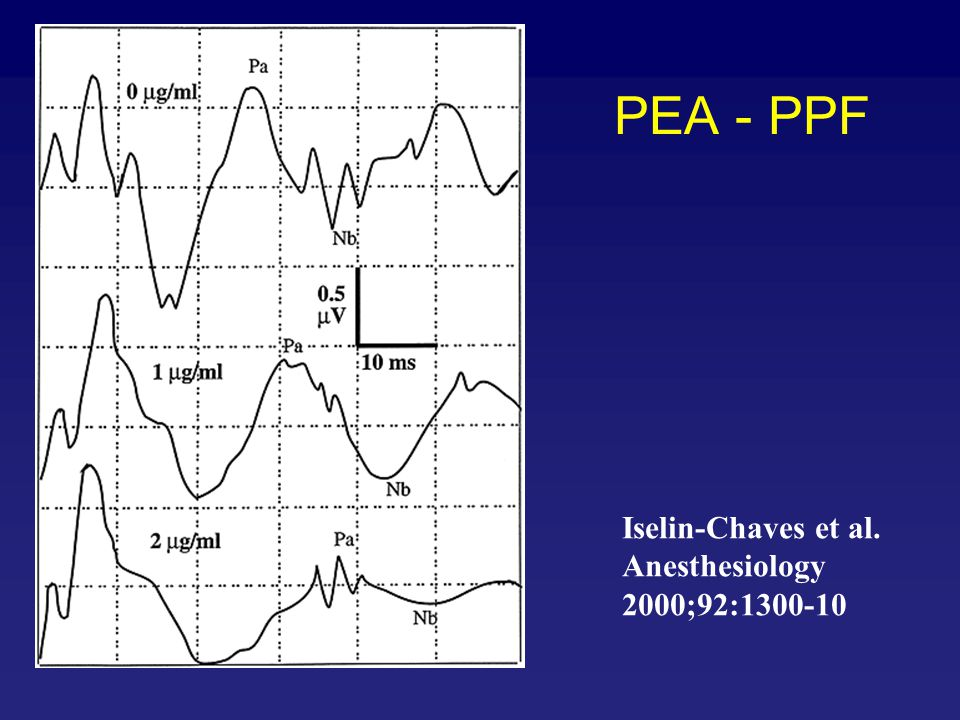 PEA - PPF Iselin-Chaves et al. Anesthesiology 2000;92:1300-10