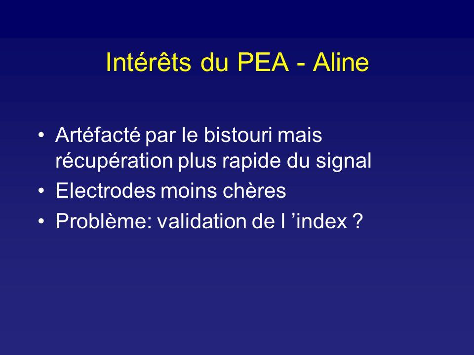Conclusion - Monitorage EEG de la profondeur d anesthésie Utile en clinique.