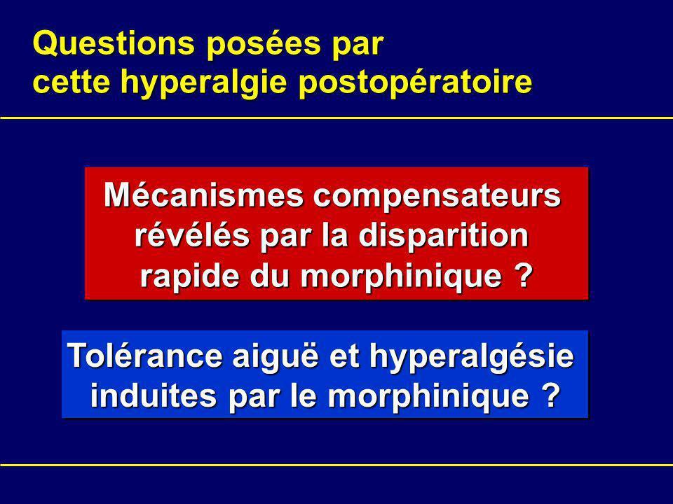 Questions posées par cette hyperalgie postopératoire Mécanismes compensateurs révélés par la disparition rapide du morphinique ? Mécanismes compensate