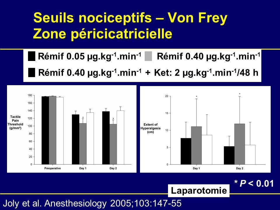 Seuils nociceptifs – Von Frey Zone péricicatricielle Joly et al. Anesthesiology 2005;103:147-55 Laparotomie Rémif 0.05 µg.kg -1.min -1 Rémif 0.40 µg.k
