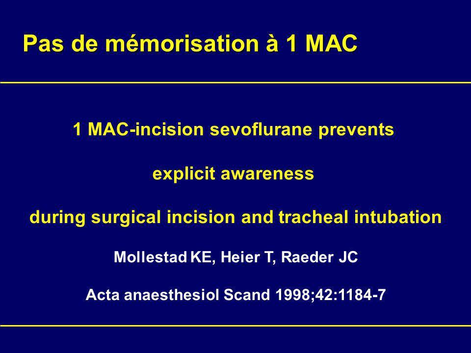 Pas de mémorisation à 1 MAC 1 MAC-incision sevoflurane prevents explicit awareness during surgical incision and tracheal intubation Mollestad KE, Heier T, Raeder JC Acta anaesthesiol Scand 1998;42:1184-7