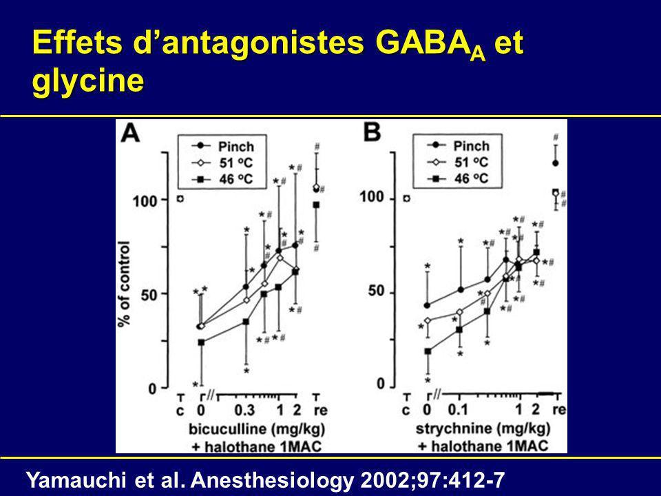 Effets dantagonistes GABA A et glycine Yamauchi et al. Anesthesiology 2002;97:412-7