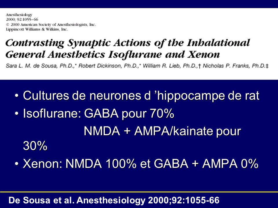 Cultures de neurones d hippocampe de ratCultures de neurones d hippocampe de rat Isoflurane: GABA pour 70%Isoflurane: GABA pour 70% NMDA + AMPA/kainat
