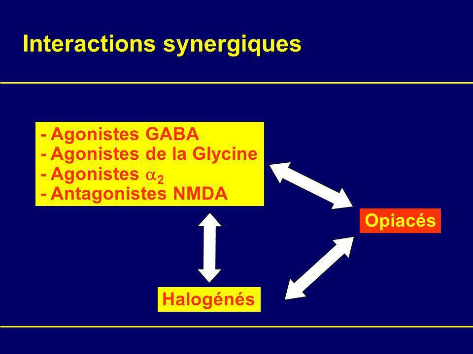 Interactions synergiques - Agonistes GABA - Agonistes de la Glycine - Agonistes 2 - Antagonistes NMDA Opiacés Halogénés