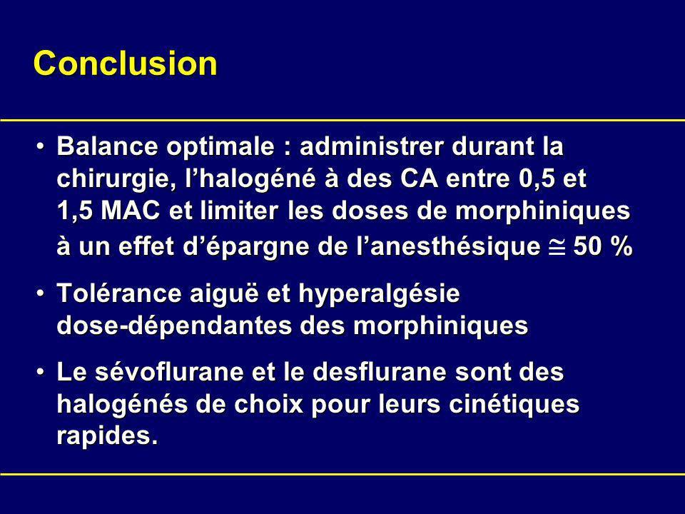 Conclusion Balance optimale : administrer durant la chirurgie, lhalogéné à des CA entre 0,5 et 1,5 MAC et limiter les doses de morphiniques à un effet dépargne de lanesthésique 50 %Balance optimale : administrer durant la chirurgie, lhalogéné à des CA entre 0,5 et 1,5 MAC et limiter les doses de morphiniques à un effet dépargne de lanesthésique 50 % Tolérance aiguë et hyperalgésie dose-dépendantes des morphiniquesTolérance aiguë et hyperalgésie dose-dépendantes des morphiniques Le sévoflurane et le desflurane sont des halogénés de choix pour leurs cinétiques rapides.Le sévoflurane et le desflurane sont des halogénés de choix pour leurs cinétiques rapides.