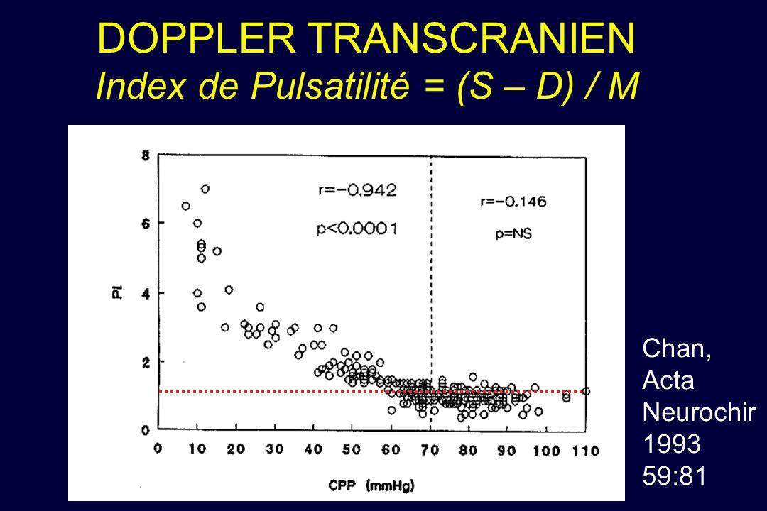 DOPPLER TRANSCRANIEN Index de Pulsatilité = (S – D) / M Chan, Acta Neurochir 1993 59:81