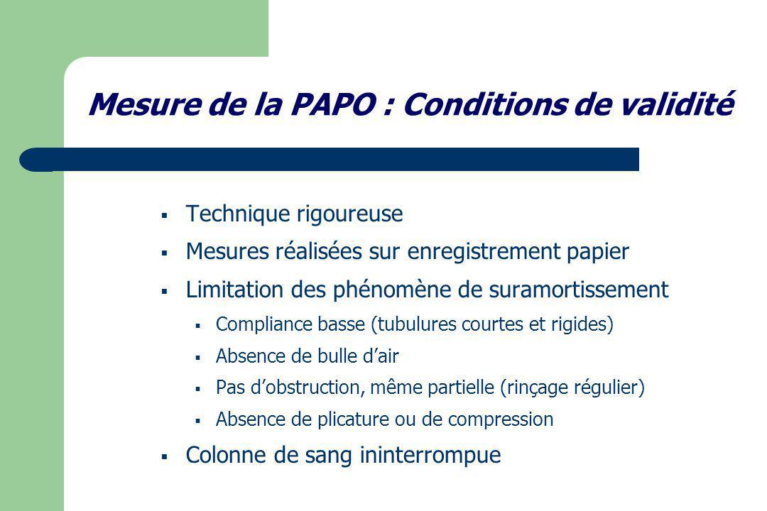Mesure de la PAPO : Conditions de validité Technique rigoureuse Mesures réalisées sur enregistrement papier Limitation des phénomène de suramortisseme