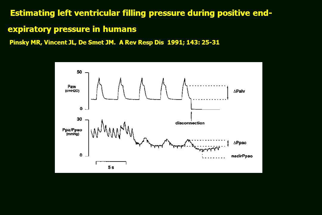 Estimating left ventricular filling pressure during positive end- expiratory pressure in humans Pinsky MR, Vincent JL, De Smet JM. A Rev Resp Dis 1991
