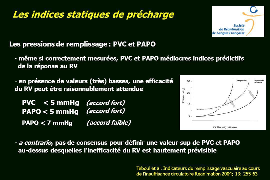 Les indices statiques de précharge - même si correctement mesurées, PVC et PAPO médiocres indices prédictifs de la réponse au RV - en présence de vale