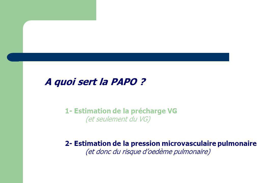 A quoi sert la PAPO ? 1- Estimation de la précharge VG (et seulement du VG) 2- Estimation de la pression microvasculaire pulmonaire (et donc du risque