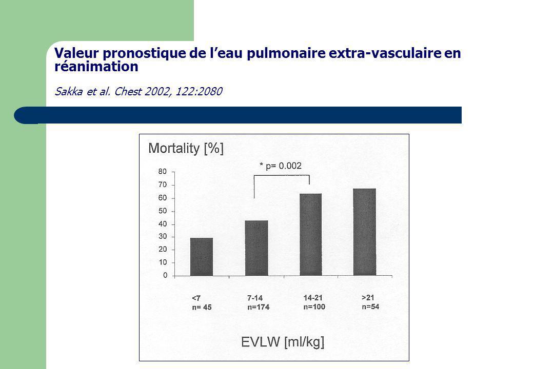 Valeur pronostique de leau pulmonaire extra-vasculaire en réanimation Sakka et al. Chest 2002, 122:2080
