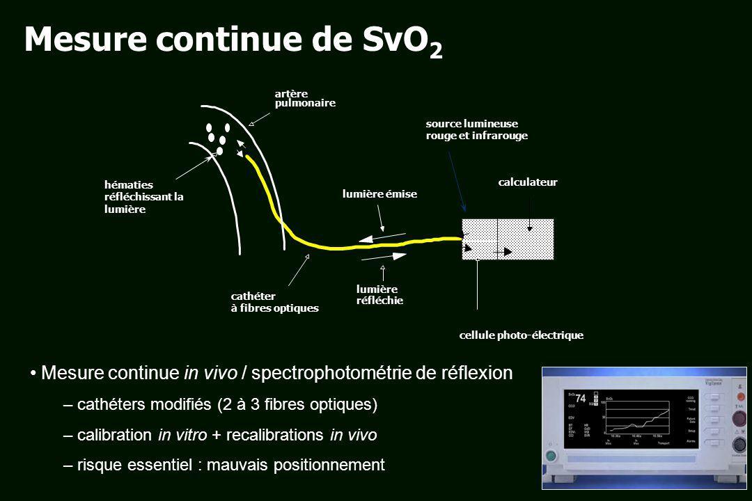 artère pulmonaire calculateur lumière émise lumière réfléchie Mesure continue de SvO 2 hématies réfléchissant la lumière source lumineuse rouge et inf