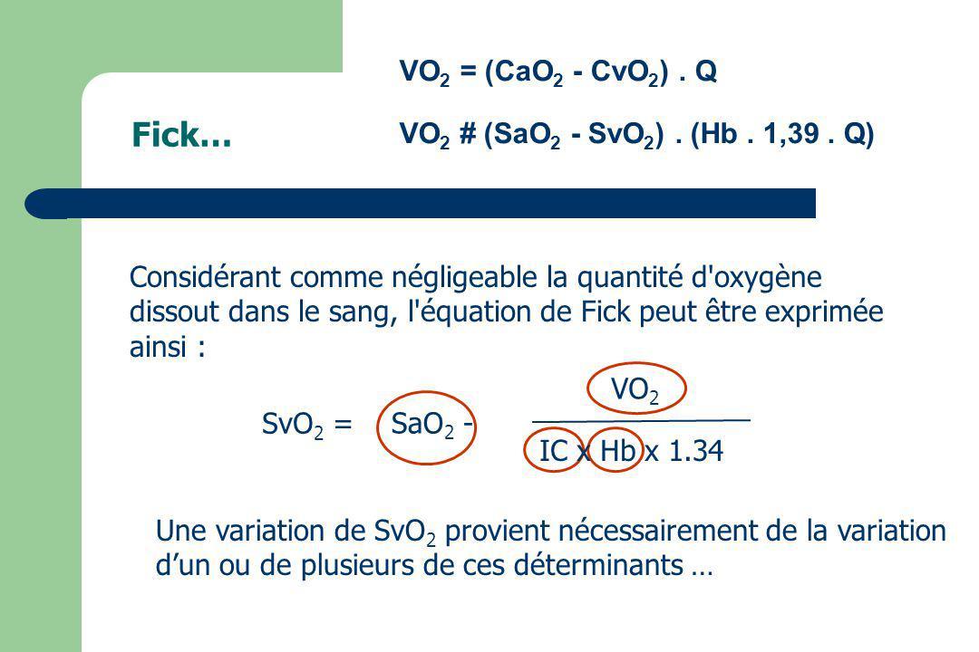 Considérant comme négligeable la quantité d'oxygène dissout dans le sang, l'équation de Fick peut être exprimée ainsi : Une variation de SvO 2 provien