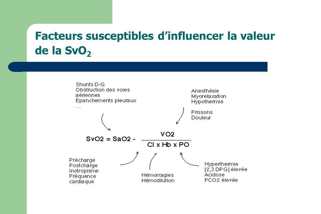 Facteurs susceptibles dinfluencer la valeur de la SvO 2