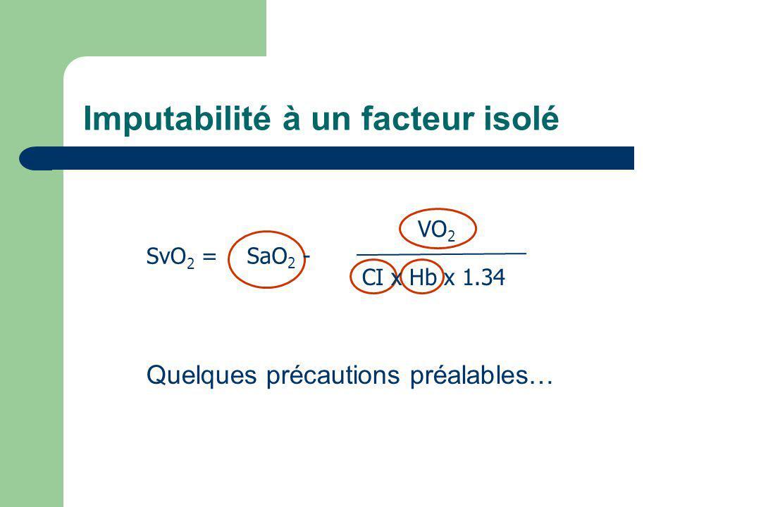 Imputabilité à un facteur isolé Quelques précautions préalables… SvO 2 = SaO 2 - VO 2 CI x Hb x 1.34