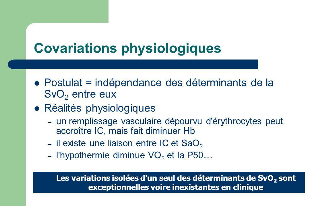 Covariations physiologiques Postulat = indépendance des déterminants de la SvO 2 entre eux Réalités physiologiques – un remplissage vasculaire dépourv