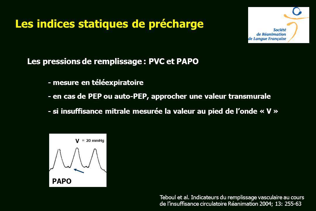 Les indices statiques de précharge Les pressions de remplissage : PVC et PAPO - mesure en téléexpiratoire - en cas de PEP ou auto-PEP, approcher une v