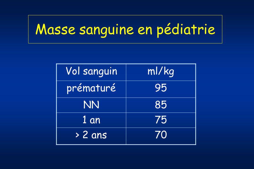 Masse sanguine en pédiatrie Vol sanguinml/kg prématuré95 NN85 1 an75 > 2 ans70