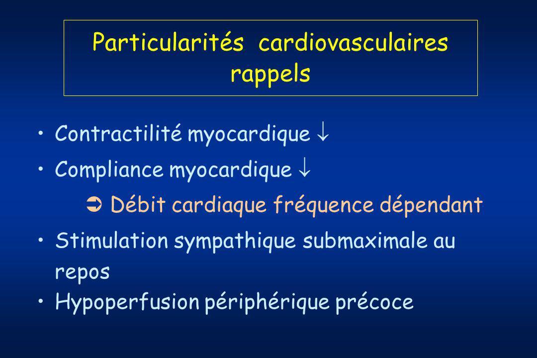 Particularités cardiovasculaires rappels Contractilité myocardique Compliance myocardique Débit cardiaque fréquence dépendant Stimulation sympathique submaximale au repos Hypoperfusion périphérique précoce
