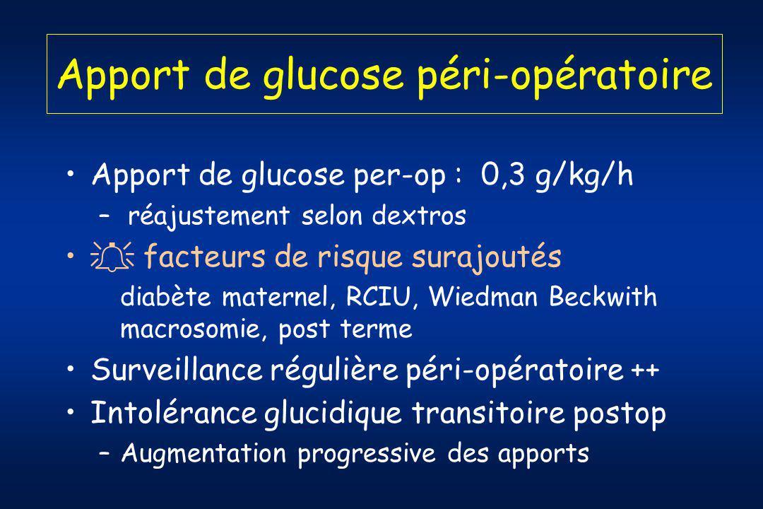 Apport de glucose péri-opératoire Apport de glucose per-op : 0,3 g/kg/h – réajustement selon dextros facteurs de risque surajoutés diabète maternel, RCIU, Wiedman Beckwith macrosomie, post terme Surveillance régulière péri-opératoire ++ Intolérance glucidique transitoire postop –Augmentation progressive des apports