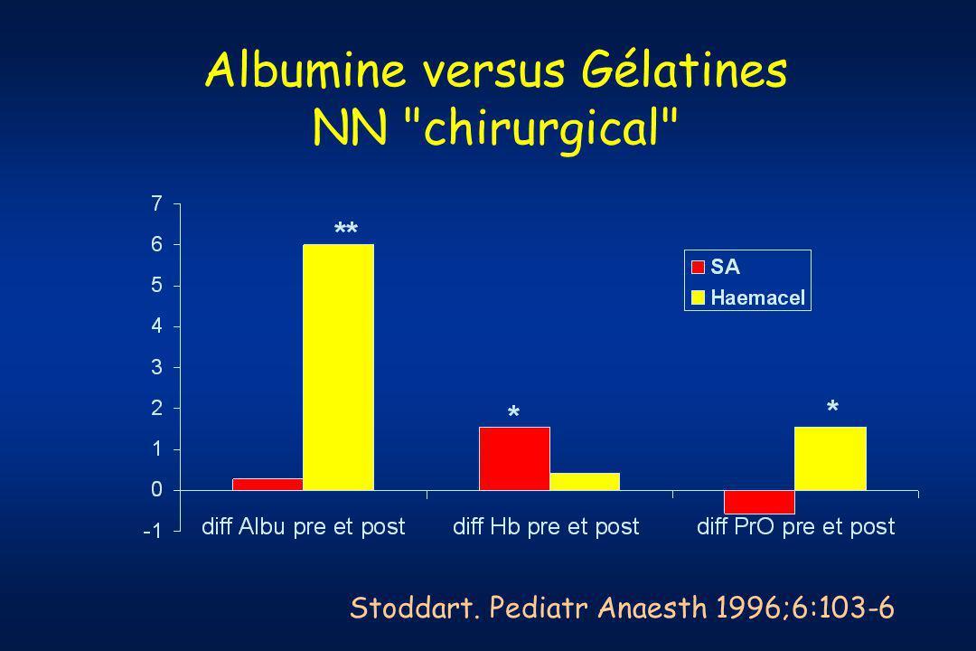 Albumine versus Gélatines NN chirurgical Stoddart. Pediatr Anaesth 1996;6:103-6