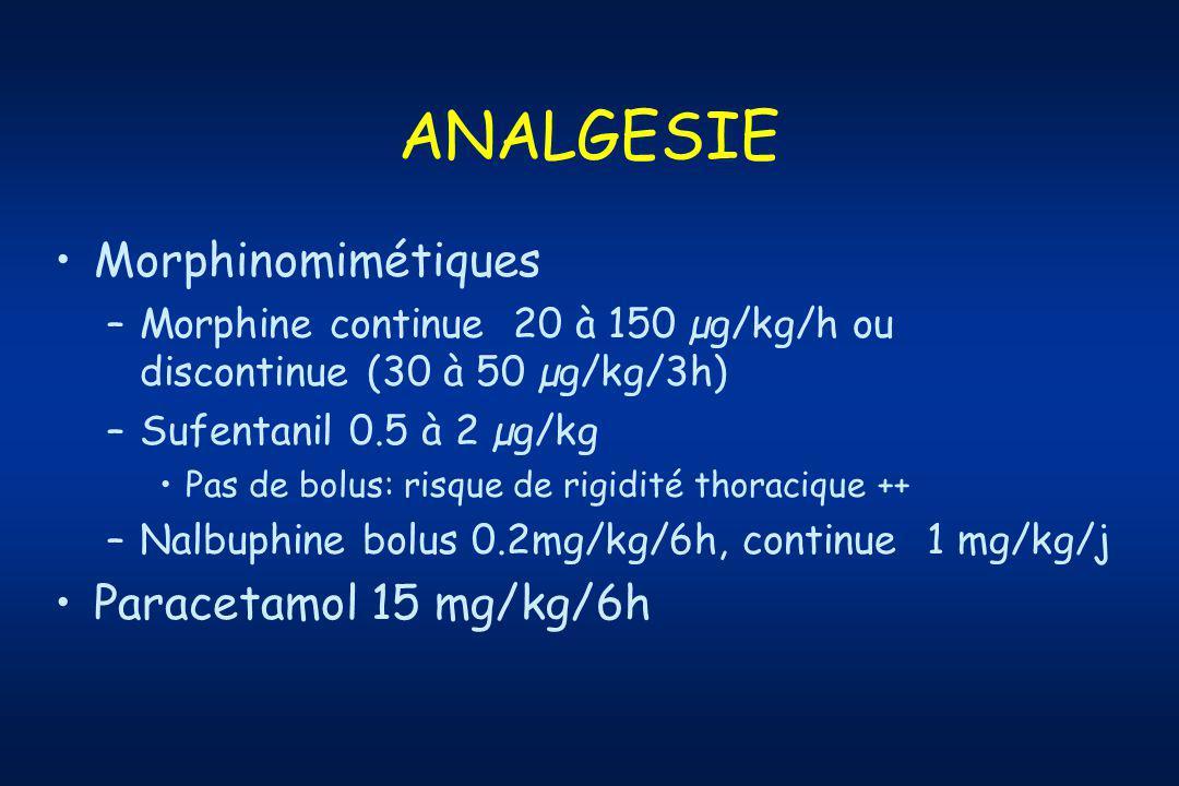 ANALGESIE Morphinomimétiques –Morphine continue 20 à 150 µg/kg/h ou discontinue (30 à 50 µg/kg/3h) –Sufentanil 0.5 à 2 µg/kg Pas de bolus: risque de rigidité thoracique ++ –Nalbuphine bolus 0.2mg/kg/6h, continue 1 mg/kg/j Paracetamol 15 mg/kg/6h