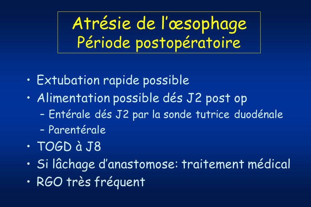 Atrésie de lœsophage Période postopératoire Extubation rapide possible Alimentation possible dés J2 post op –Entérale dés J2 par la sonde tutrice duodénale –Parentérale TOGD à J8 Si lâchage danastomose: traitement médical RGO très fréquent