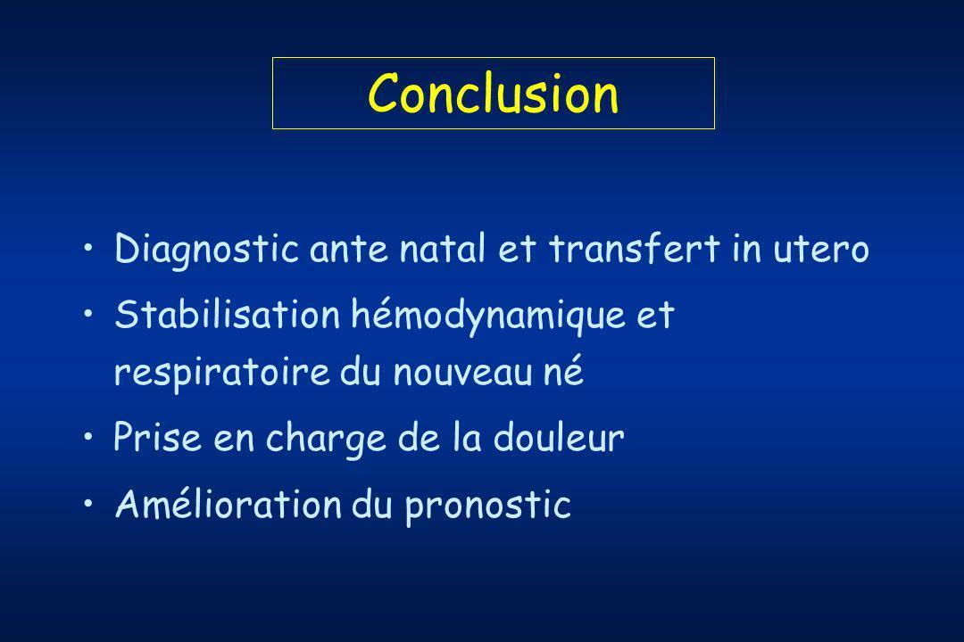 Conclusion Diagnostic ante natal et transfert in utero Stabilisation hémodynamique et respiratoire du nouveau né Prise en charge de la douleur Amélioration du pronostic