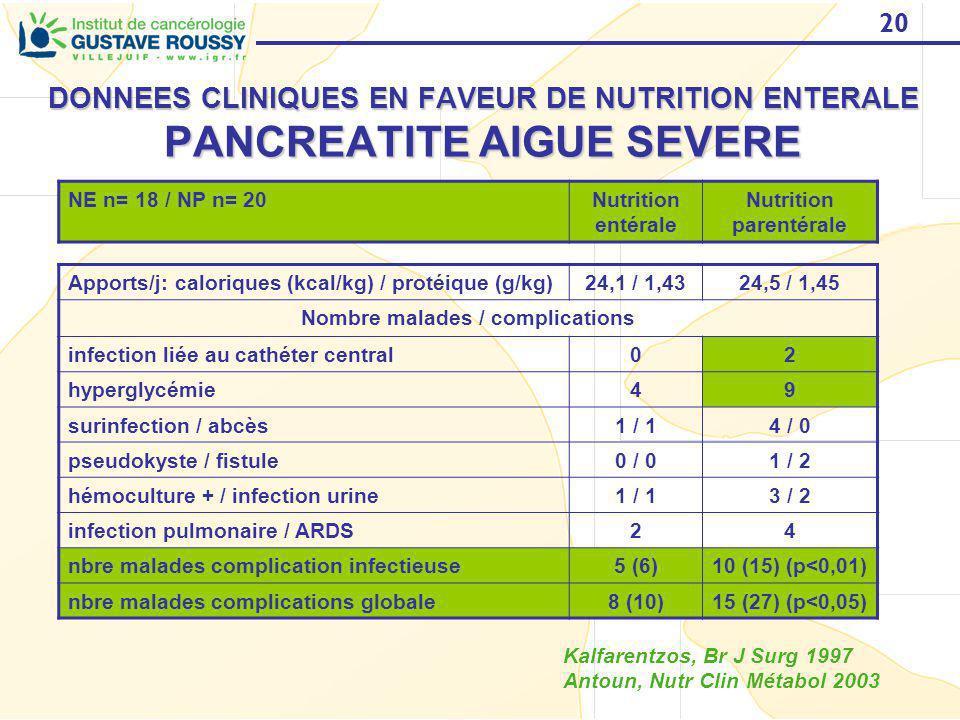 20 DONNEES CLINIQUES EN FAVEUR DE NUTRITION ENTERALE PANCREATITE AIGUE SEVERE NE n= 18 / NP n= 20Nutrition entérale Nutrition parentérale Apports/j: c