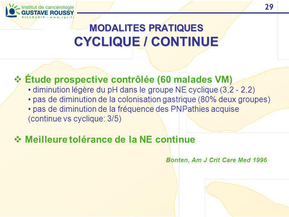 29 MODALITES PRATIQUES CYCLIQUE / CONTINUE Bonten, Am J Crit Care Med 1996 Étude prospective contrôlée (60 malades VM) diminution légère du pH dans le