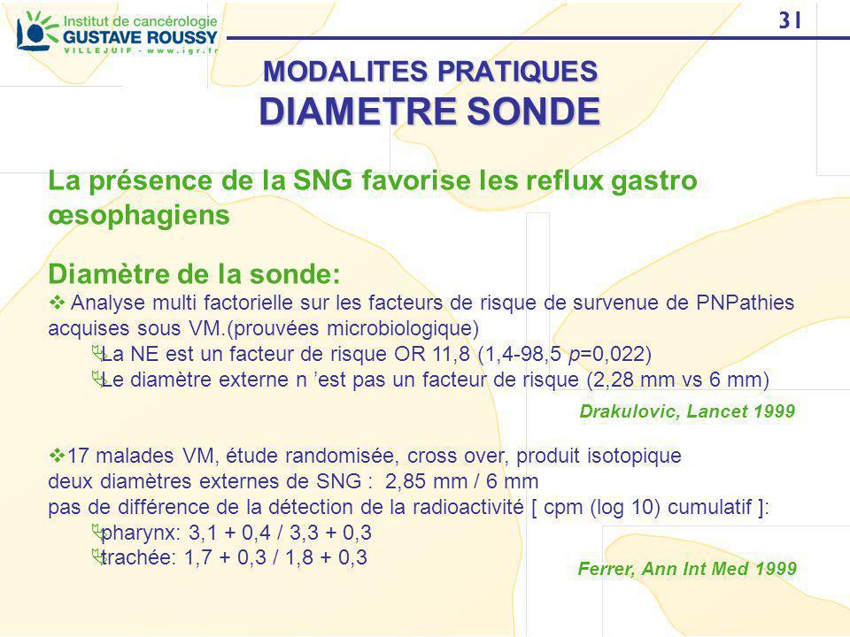 31 MODALITES PRATIQUES DIAMETRE SONDE La présence de la SNG favorise les reflux gastro œsophagiens Diamètre de la sonde: Analyse multi factorielle sur