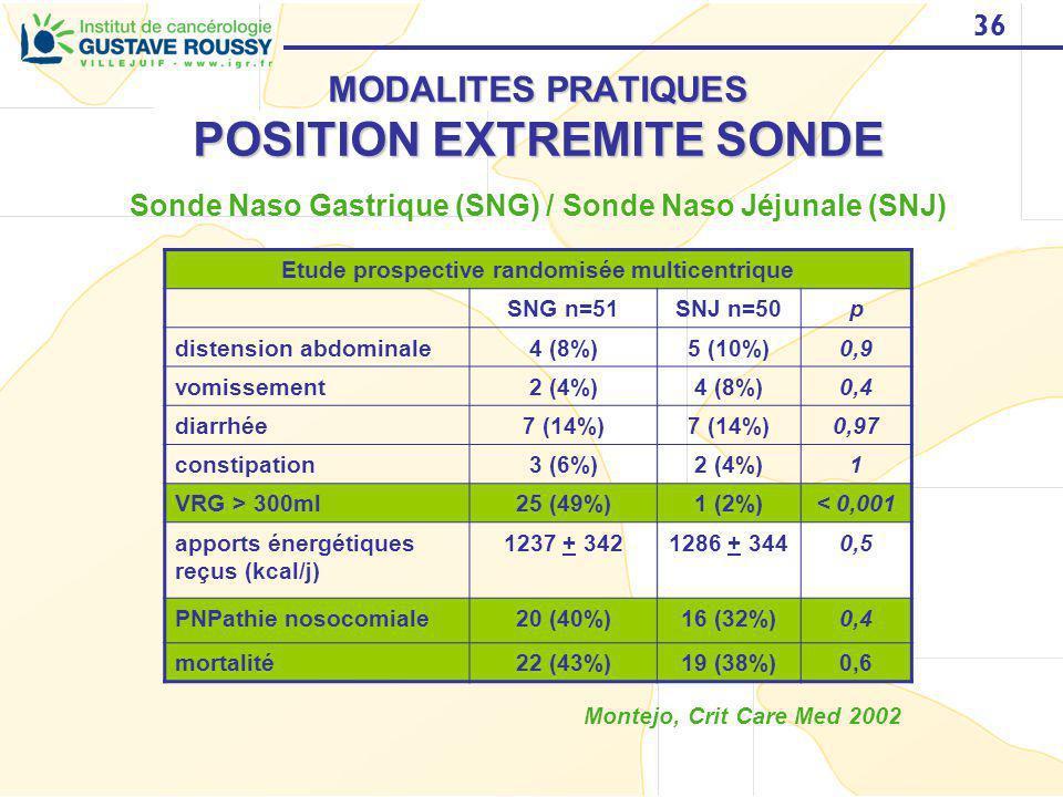 36 MODALITES PRATIQUES POSITION EXTREMITE SONDE Sonde Naso Gastrique (SNG) / Sonde Naso Jéjunale (SNJ) Etude prospective randomisée multicentrique SNG