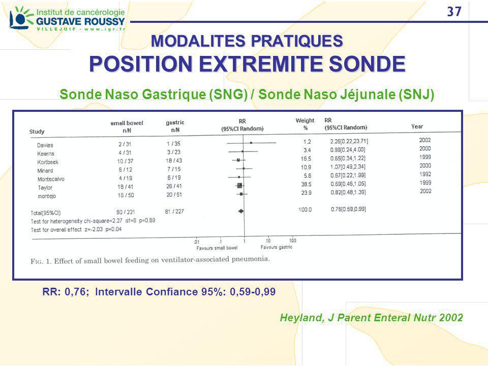 37 MODALITES PRATIQUES POSITION EXTREMITE SONDE Sonde Naso Gastrique (SNG) / Sonde Naso Jéjunale (SNJ) Heyland, J Parent Enteral Nutr 2002 RR: 0,76; I
