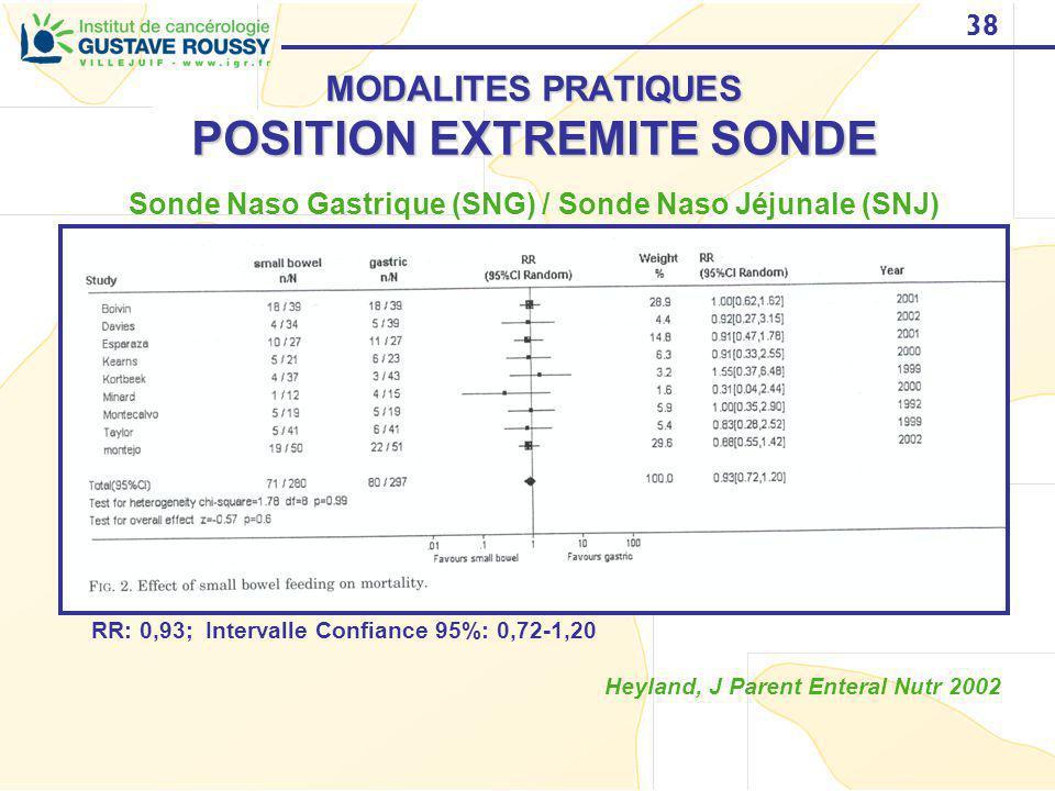 38 MODALITES PRATIQUES POSITION EXTREMITE SONDE Sonde Naso Gastrique (SNG) / Sonde Naso Jéjunale (SNJ) Heyland, J Parent Enteral Nutr 2002 RR: 0,93; I