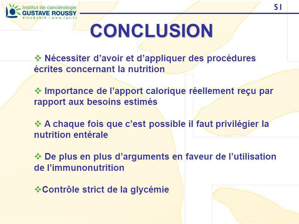 51CONCLUSION Nécessiter davoir et dappliquer des procédures écrites concernant la nutrition Importance de lapport calorique réellement reçu par rappor