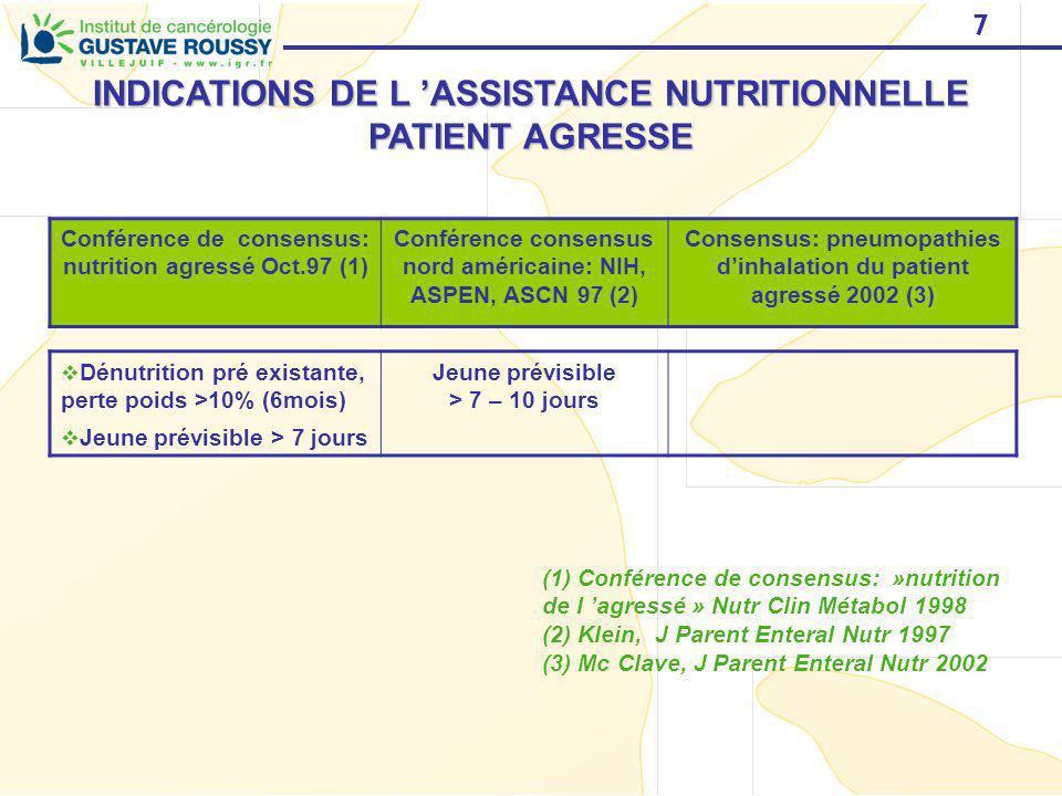 7 INDICATIONS DE L ASSISTANCE NUTRITIONNELLE PATIENT AGRESSE Conférence de consensus: nutrition agressé Oct.97 (1) Conférence consensus nord américain