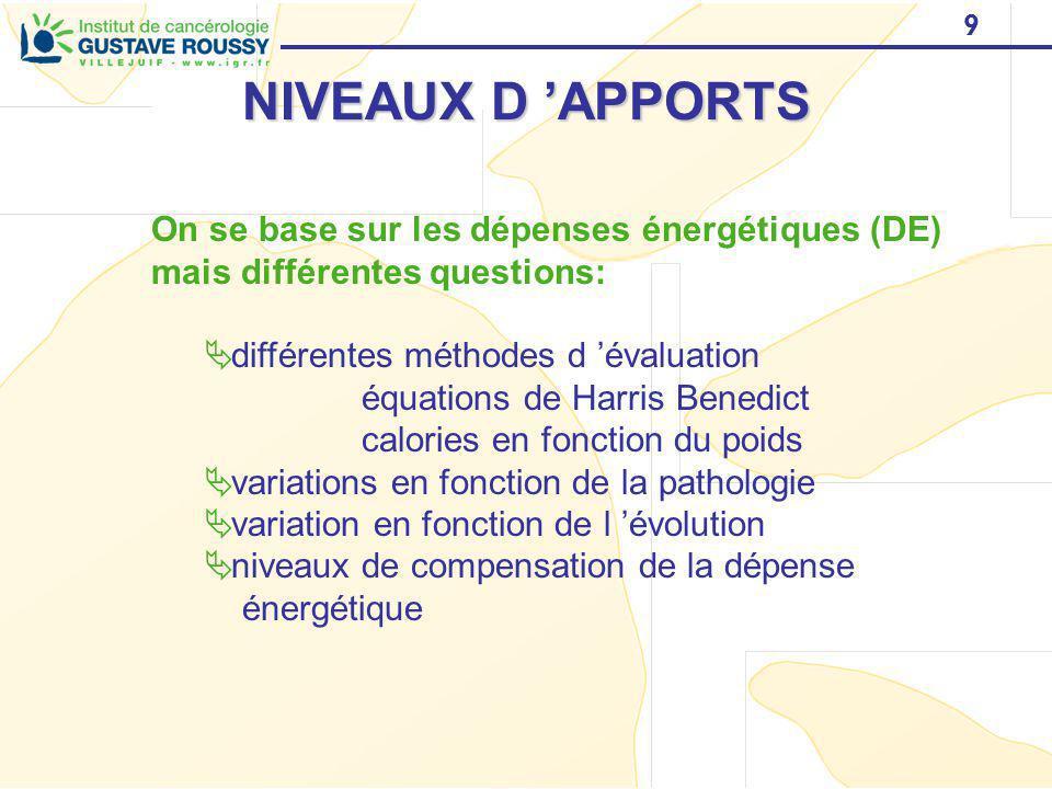 9 NIVEAUX D APPORTS On se base sur les dépenses énergétiques (DE) mais différentes questions: différentes méthodes d évaluation équations de Harris Be