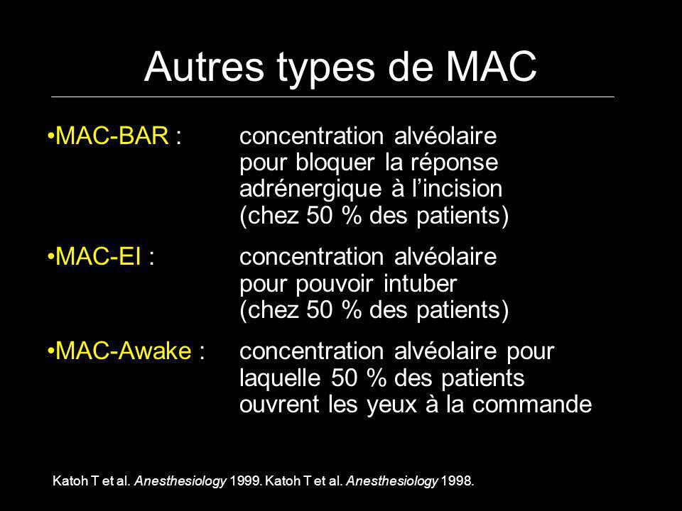 Autres types de MAC MAC-BAR :concentration alvéolaire pour bloquer la réponse adrénergique à lincision (chez 50 % des patients) MAC-EI : concentration