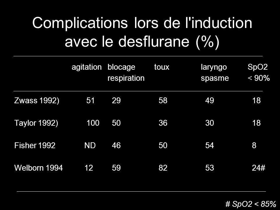 Réveil après anesthésie de courte durée (induction avec différent agents, entretien halothane) chez les nourrissons de 1 à 6 mois (Schrum 1994) complications au réveil propofol : 0/10 thiopental: 4/10 3 apnées, 1 retard de réveil min 3mg/kg 5 mg/kg (p < 0.001)