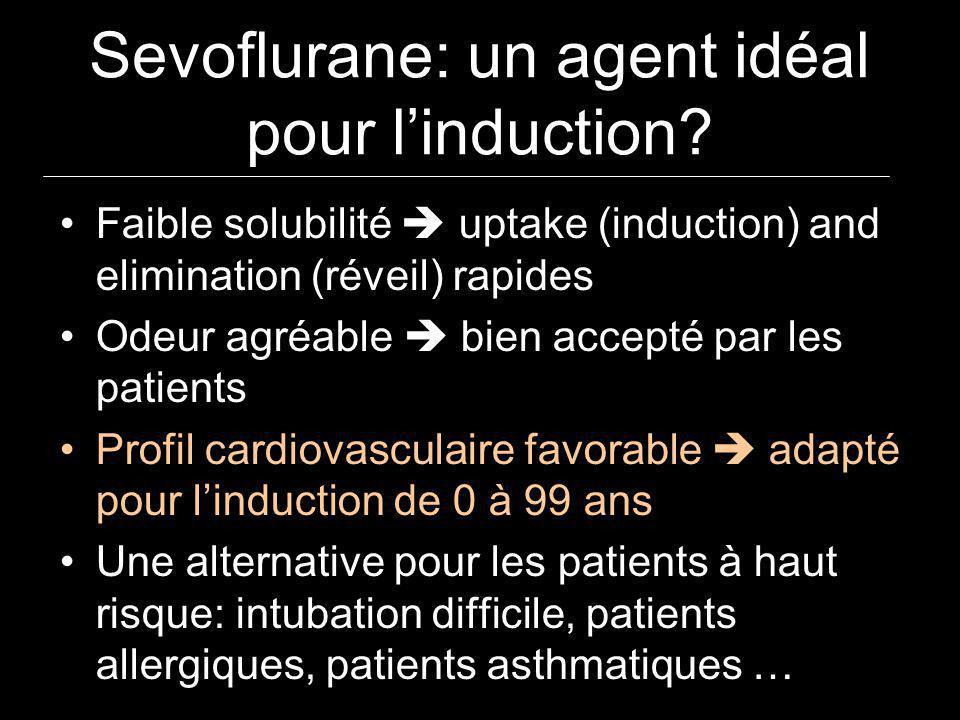 Sevoflurane: un agent idéal pour linduction? Faible solubilité uptake (induction) and elimination (réveil) rapides Odeur agréable bien accepté par les