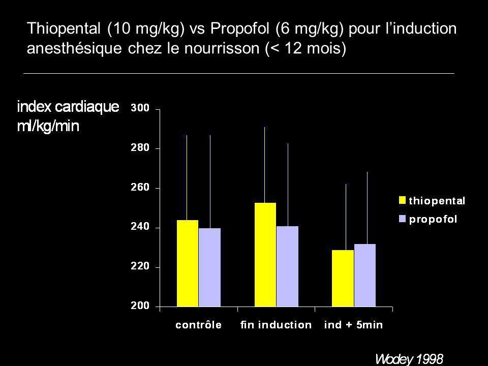 Thiopental (10 mg/kg) vs Propofol (6 mg/kg) pour linduction anesthésique chez le nourrisson (< 12 mois)