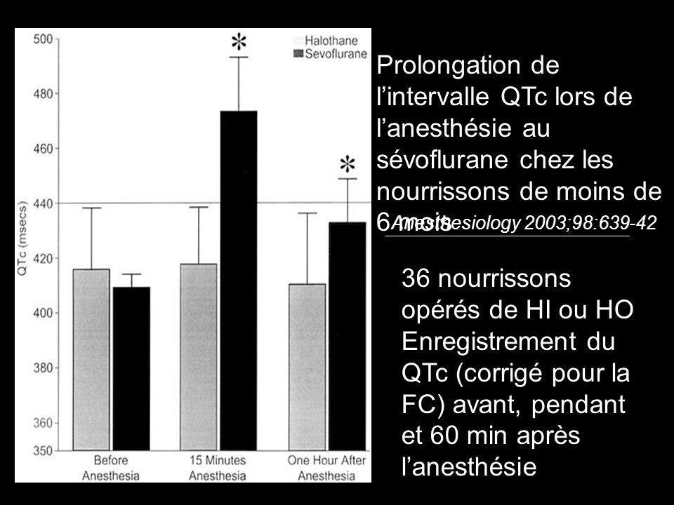 Anesthesiology 2003;98:639-42 Prolongation de lintervalle QTc lors de lanesthésie au sévoflurane chez les nourrissons de moins de 6 mois 36 nourrisson