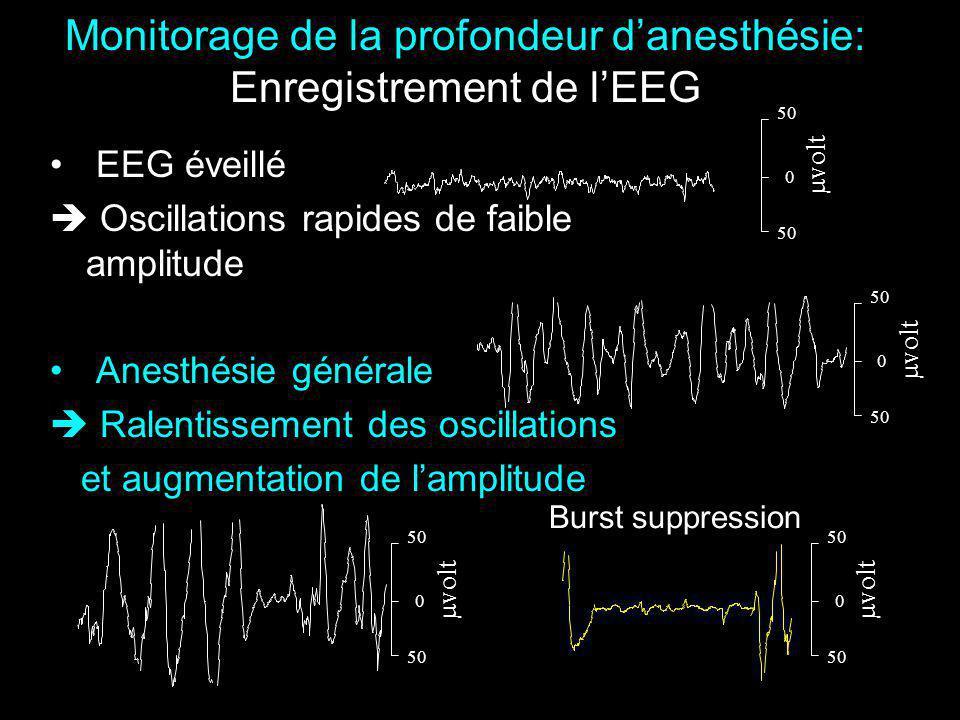 Monitorage de la profondeur danesthésie: Enregistrement de lEEG EEG éveillé Oscillations rapides de faible amplitude Anesthésie générale Ralentissemen