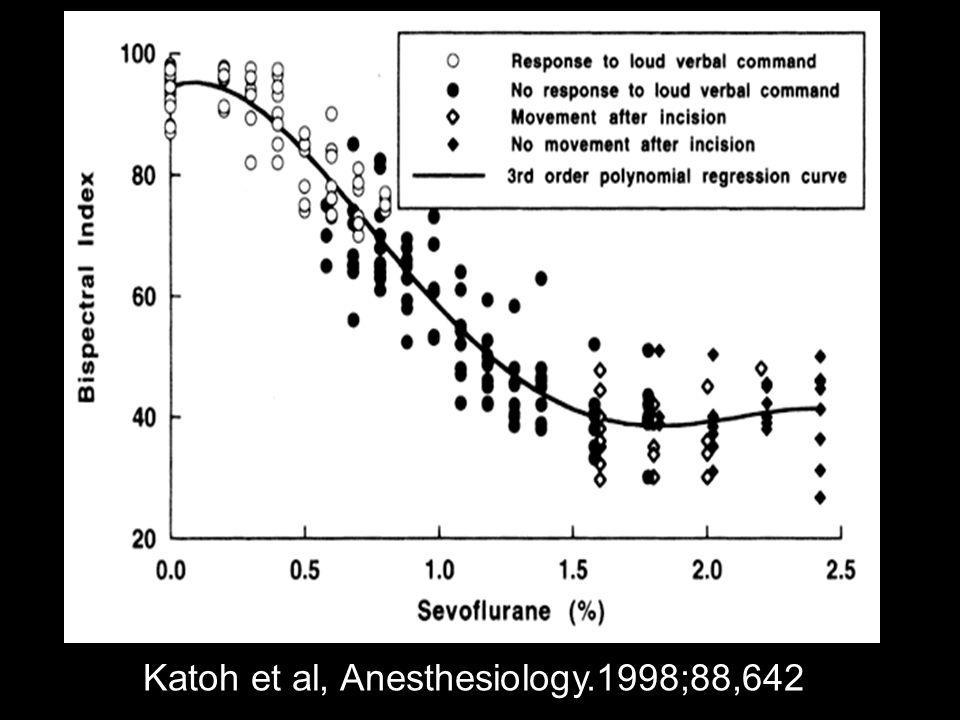 Katoh et al, Anesthesiology.1998;88,642
