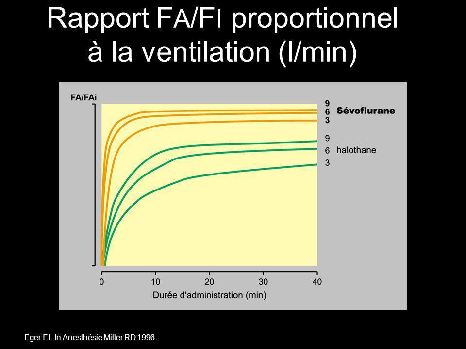 Comparaison des effets respiratoires of concentrations élevées dhalothane (5%) ou de sévoflurane (8%) dans 70% N 2 O chez lenfant Walpole et al.